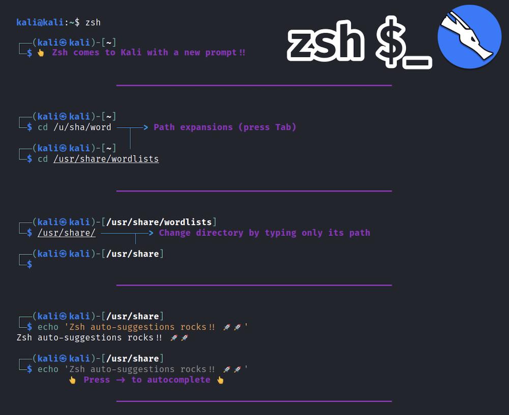 ZSH Shell